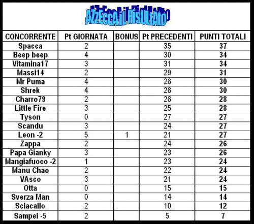Classifica 8^ Giornata.JPG